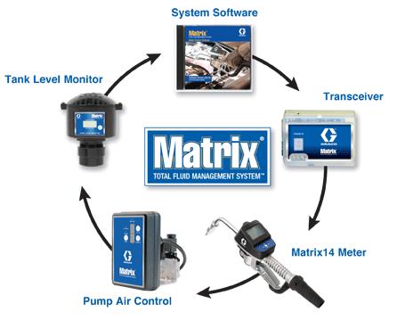 Системы контроля подачи материала