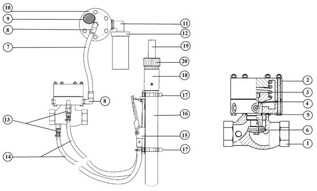 Комплект пневматического дистанционного управления «REMCON®»